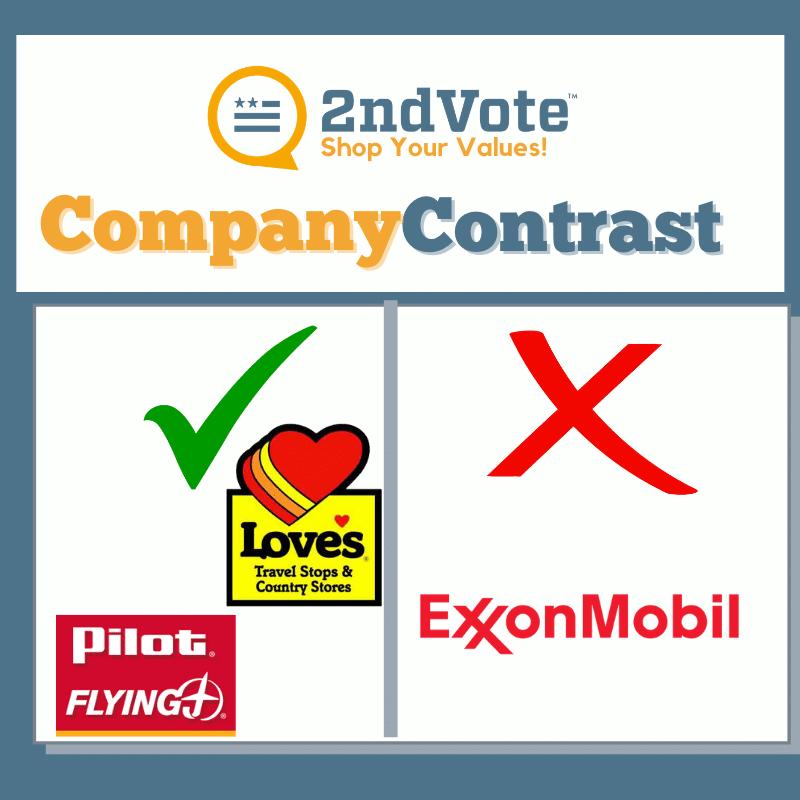 CC - ExxonMobil
